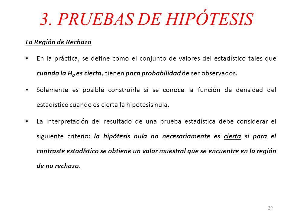 3. PRUEBAS DE HIPÓTESIS La Región de Rechazo