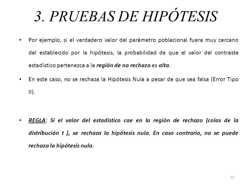 3. PRUEBAS DE HIPÓTESIS