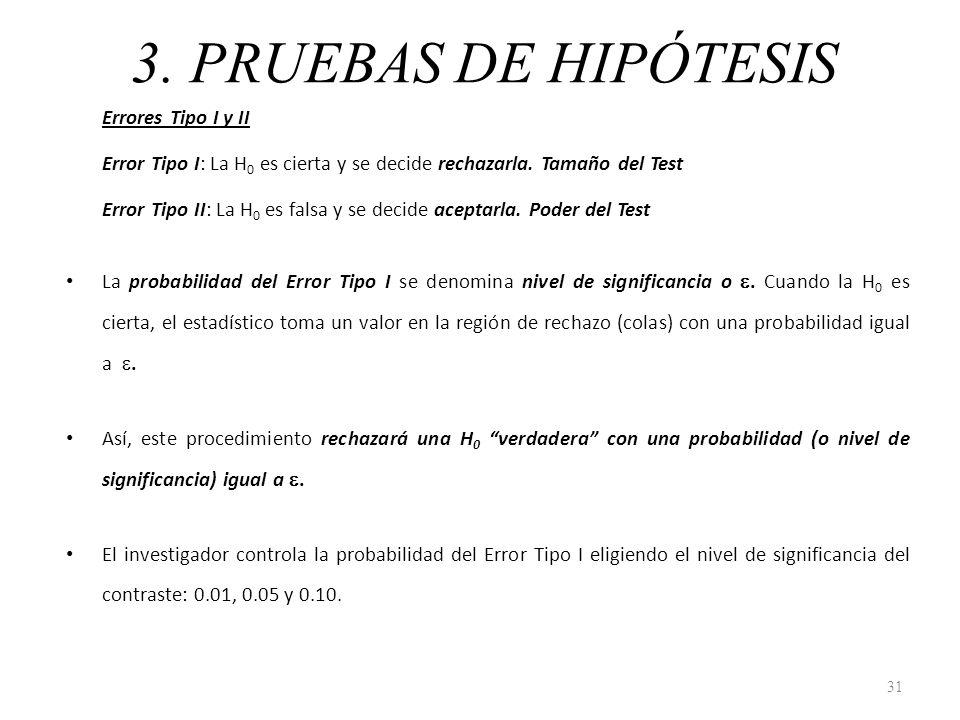 3. PRUEBAS DE HIPÓTESIS Errores Tipo I y II