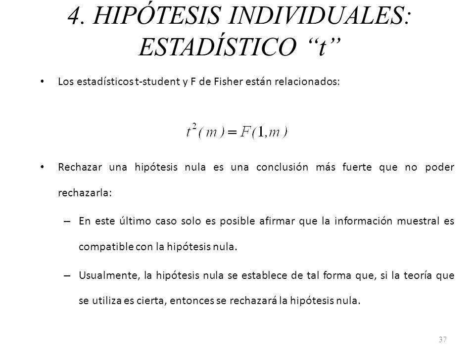 4. HIPÓTESIS INDIVIDUALES: ESTADÍSTICO t