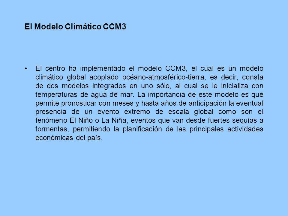 El Modelo Climático CCM3