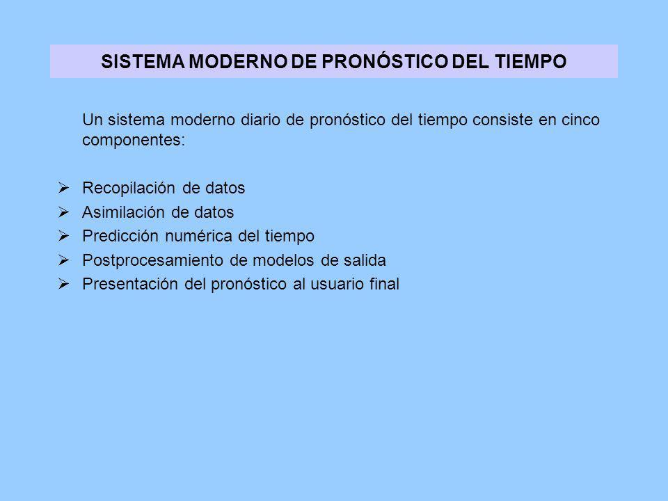 SISTEMA MODERNO DE PRONÓSTICO DEL TIEMPO