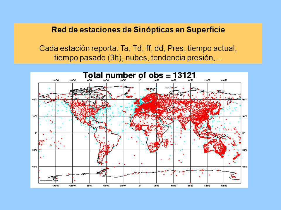 Red de estaciones de Sinópticas en Superficie
