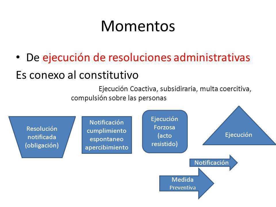 Momentos De ejecución de resoluciones administrativas