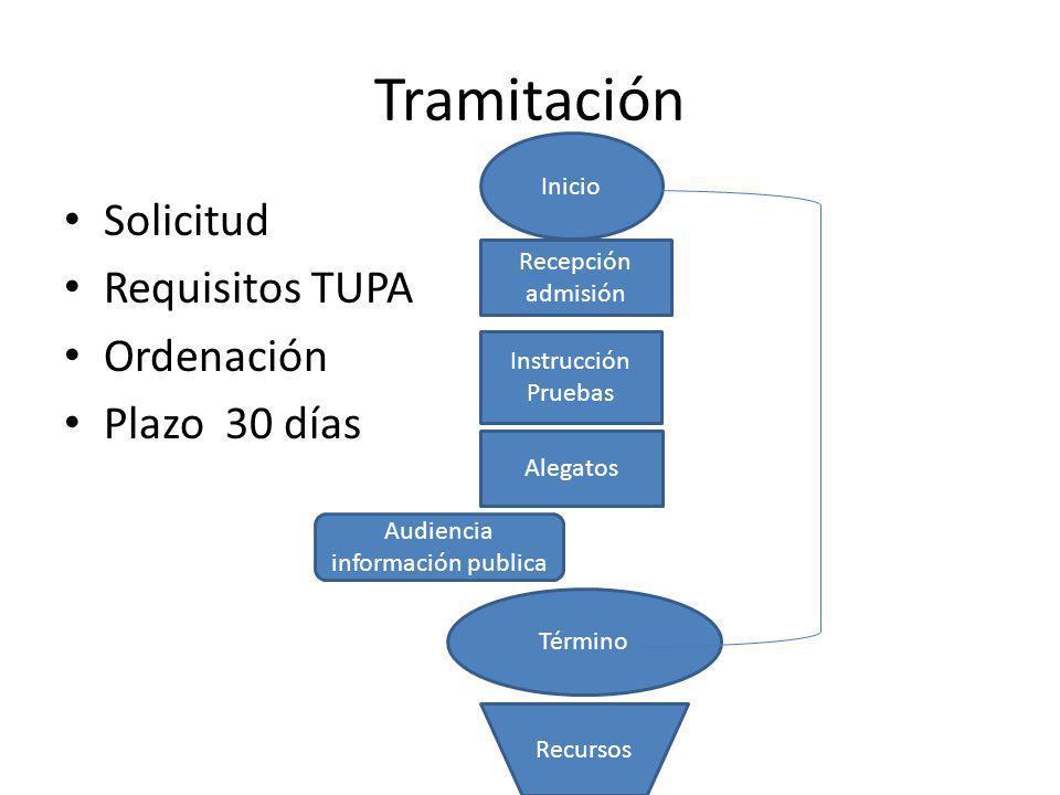 Audiencia información publica