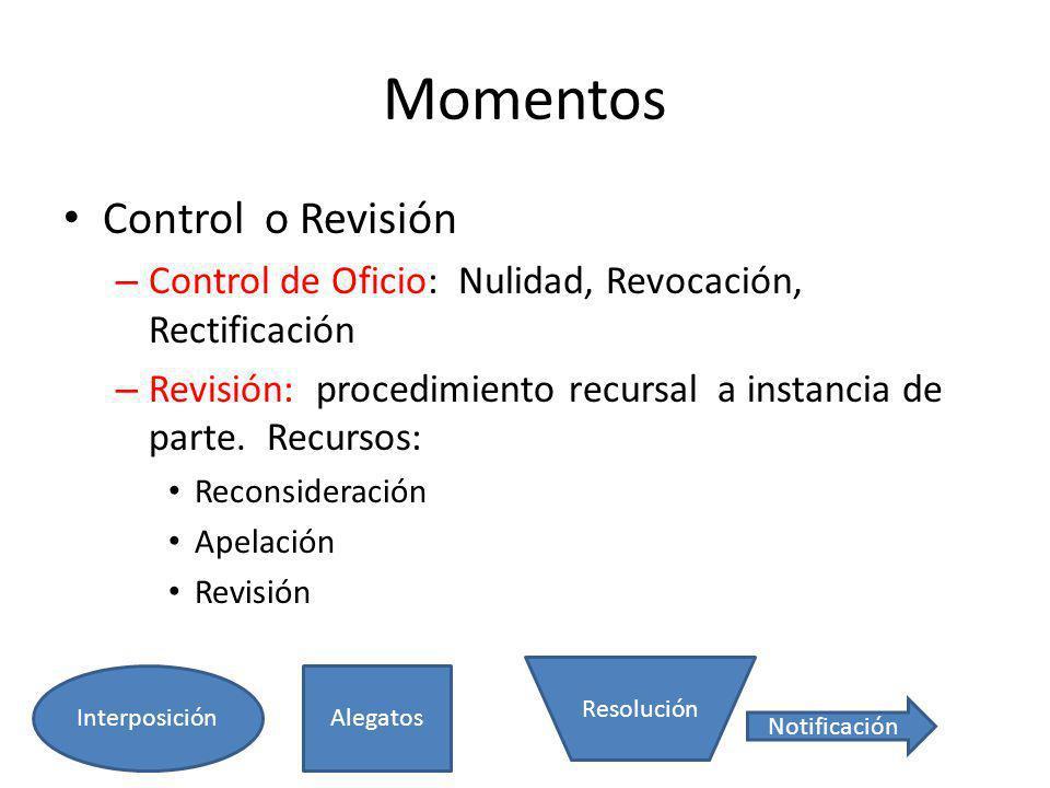 Momentos Control o Revisión