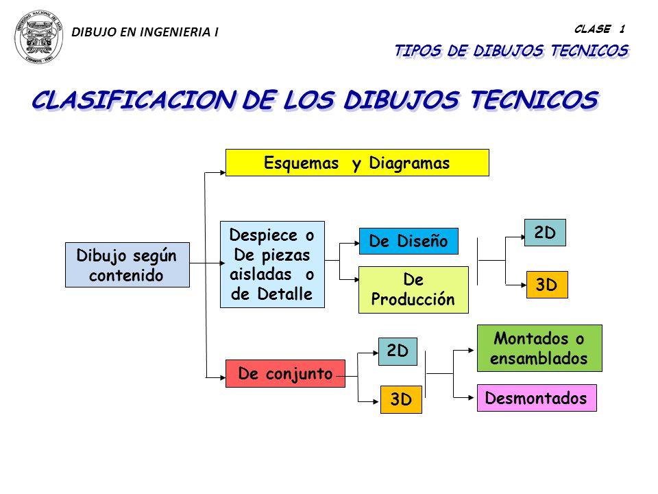 CLASIFICACION DE LOS DIBUJOS TECNICOS