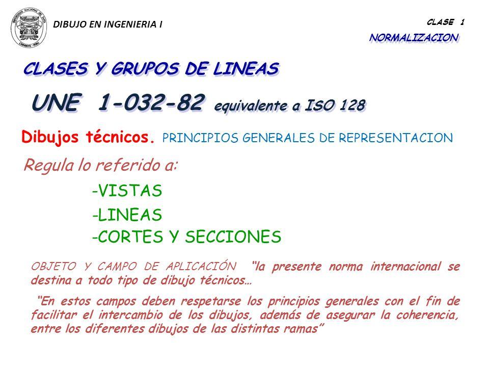 Dibujos técnicos. PRINCIPIOS GENERALES DE REPRESENTACION