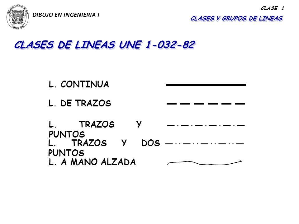 CLASES DE LINEAS UNE 1-032-82 L. CONTINUA L. DE TRAZOS