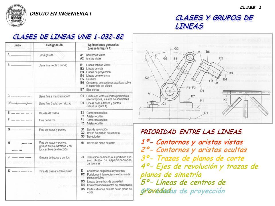 CLASES Y GRUPOS DE LINEAS