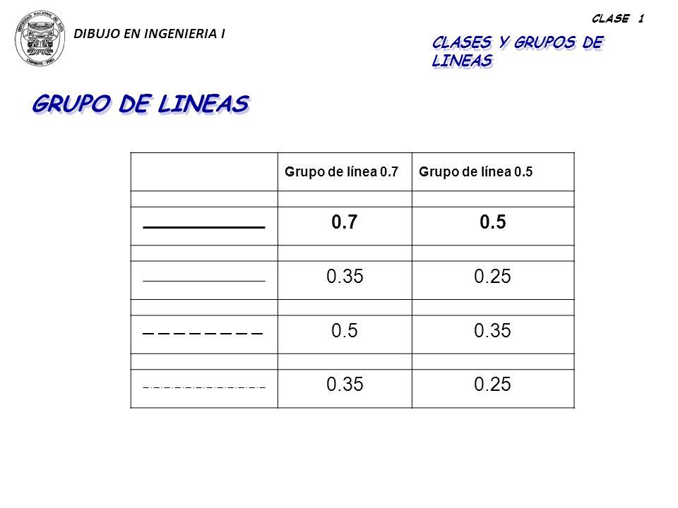 GRUPO DE LINEAS 0.7 0.5 0.35 0.25 DIBUJO EN INGENIERIA I