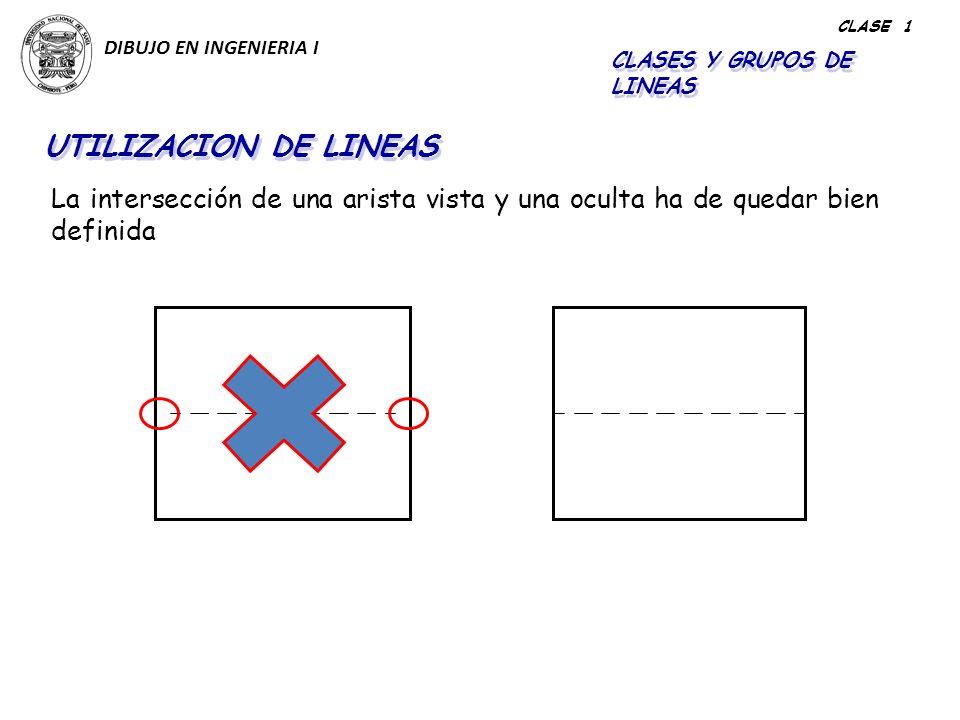 DIBUJO EN INGENIERIA I CLASE 1. CLASES Y GRUPOS DE LINEAS. UTILIZACION DE LINEAS.