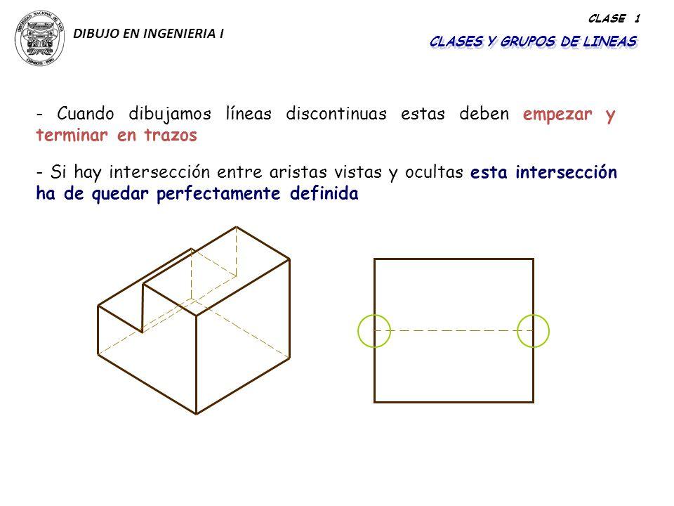 DIBUJO EN INGENIERIA I CLASE 1. CLASES Y GRUPOS DE LINEAS. - Cuando dibujamos líneas discontinuas estas deben empezar y terminar en trazos.