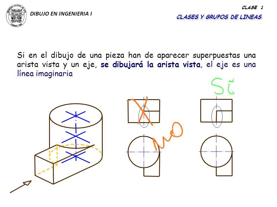 DIBUJO EN INGENIERIA I CLASE 1. CLASES Y GRUPOS DE LINEAS.