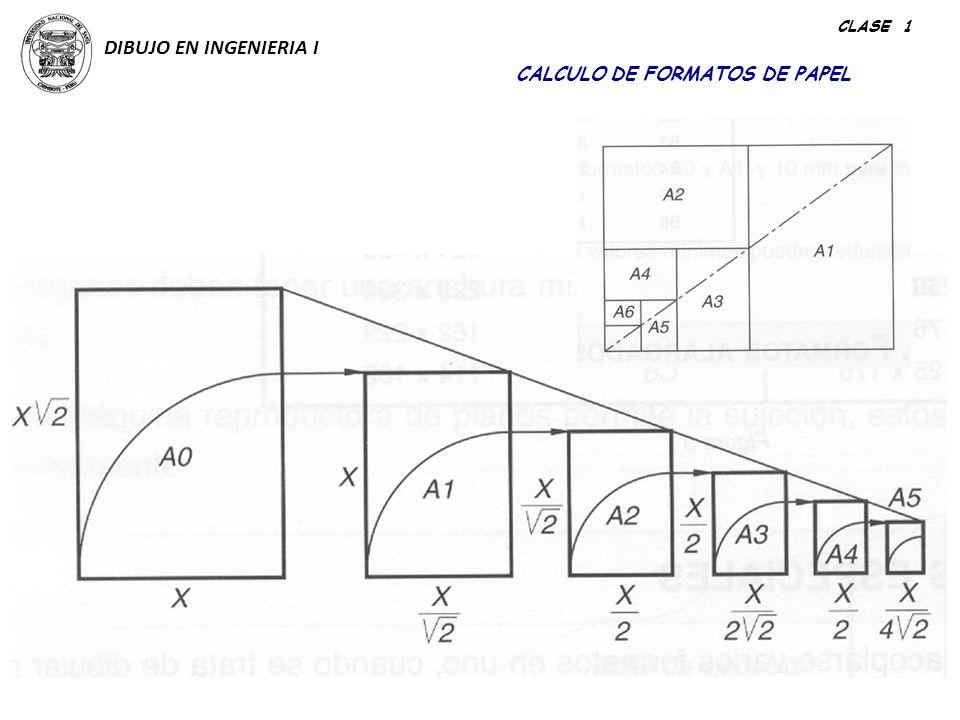 CLASE 1 DIBUJO EN INGENIERIA I CALCULO DE FORMATOS DE PAPEL