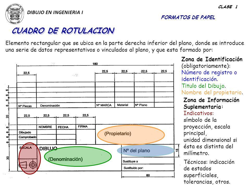 CUADRO DE ROTULACION DIBUJO EN INGENIERIA I