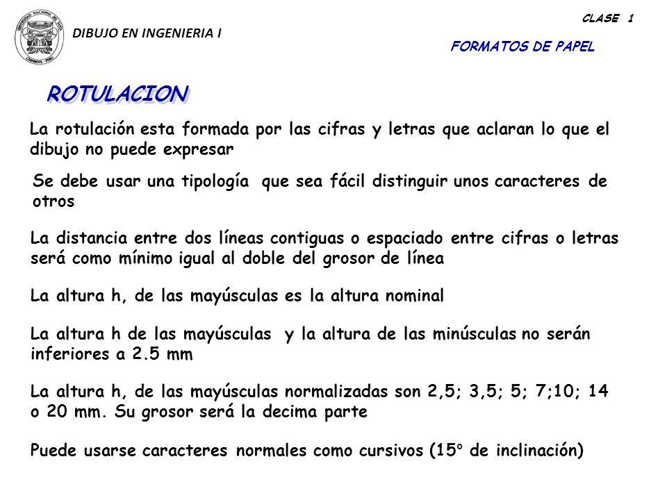 CLASE 1 DIBUJO EN INGENIERIA I. FORMATOS DE PAPEL. ROTULACION.