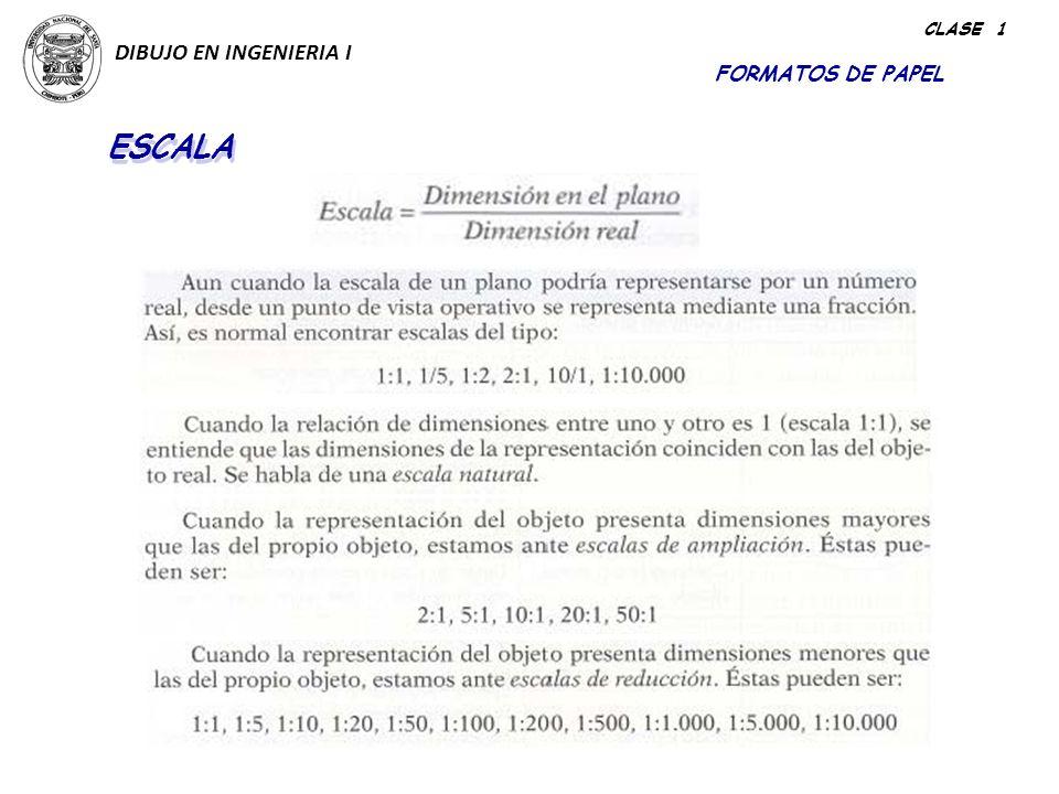 CLASE 1 DIBUJO EN INGENIERIA I FORMATOS DE PAPEL ESCALA
