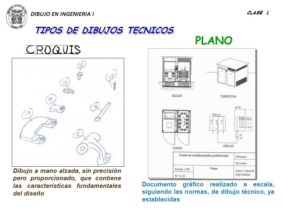 PLANO TIPOS DE DIBUJOS TECNICOS DIBUJO EN INGENIERIA I