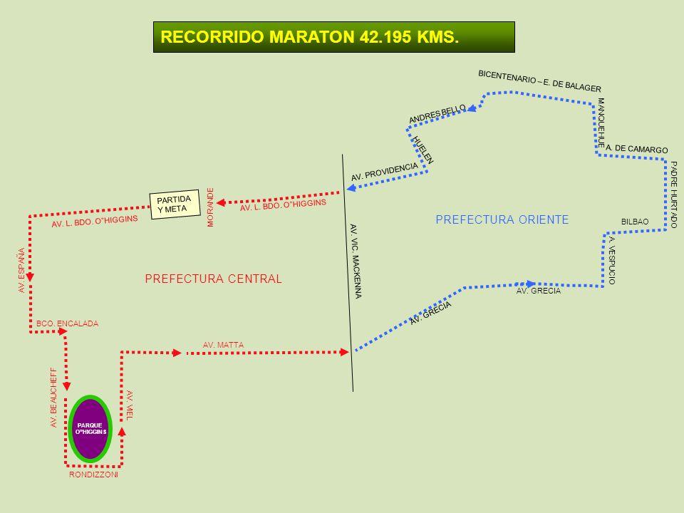 RECORRIDO MARATON 42.195 KMS. PREFECTURA ORIENTE PREFECTURA CENTRAL