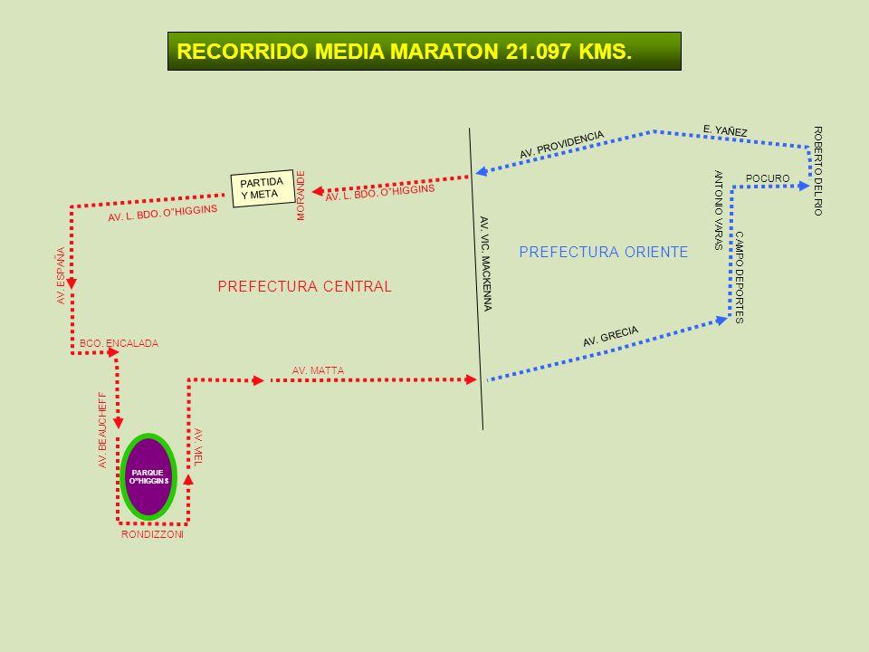 RECORRIDO MEDIA MARATON 21.097 KMS.