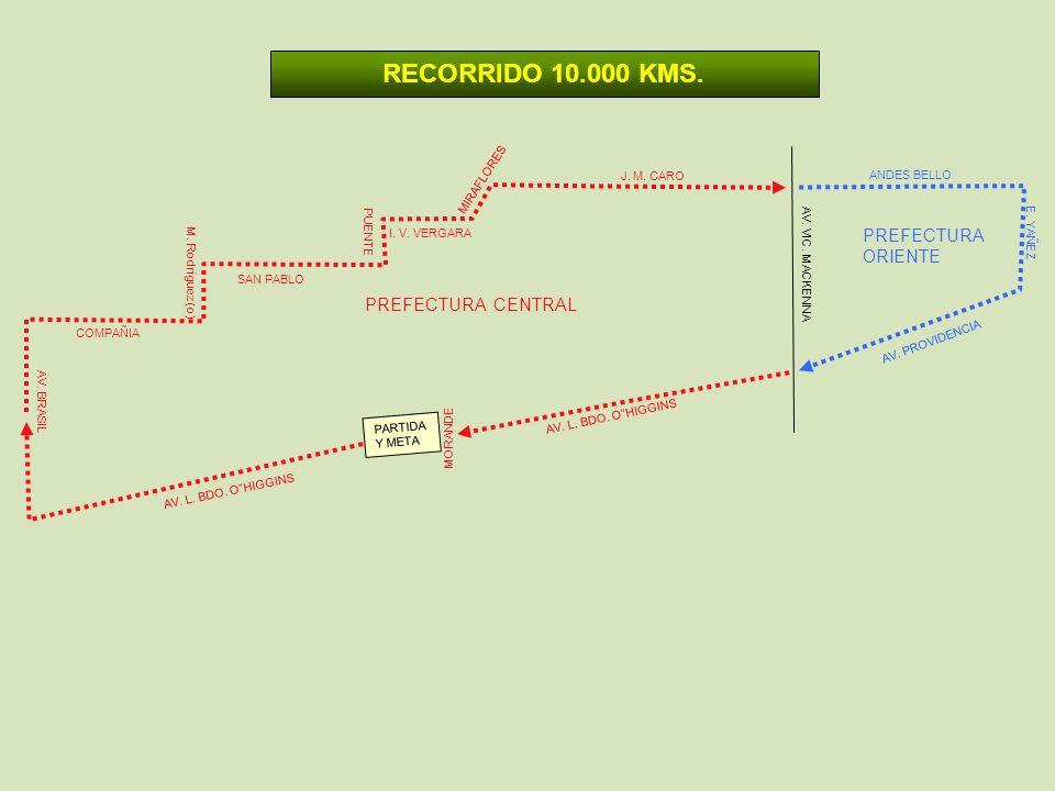 RECORRIDO 10.000 KMS. PREFECTURA ORIENTE PREFECTURA CENTRAL