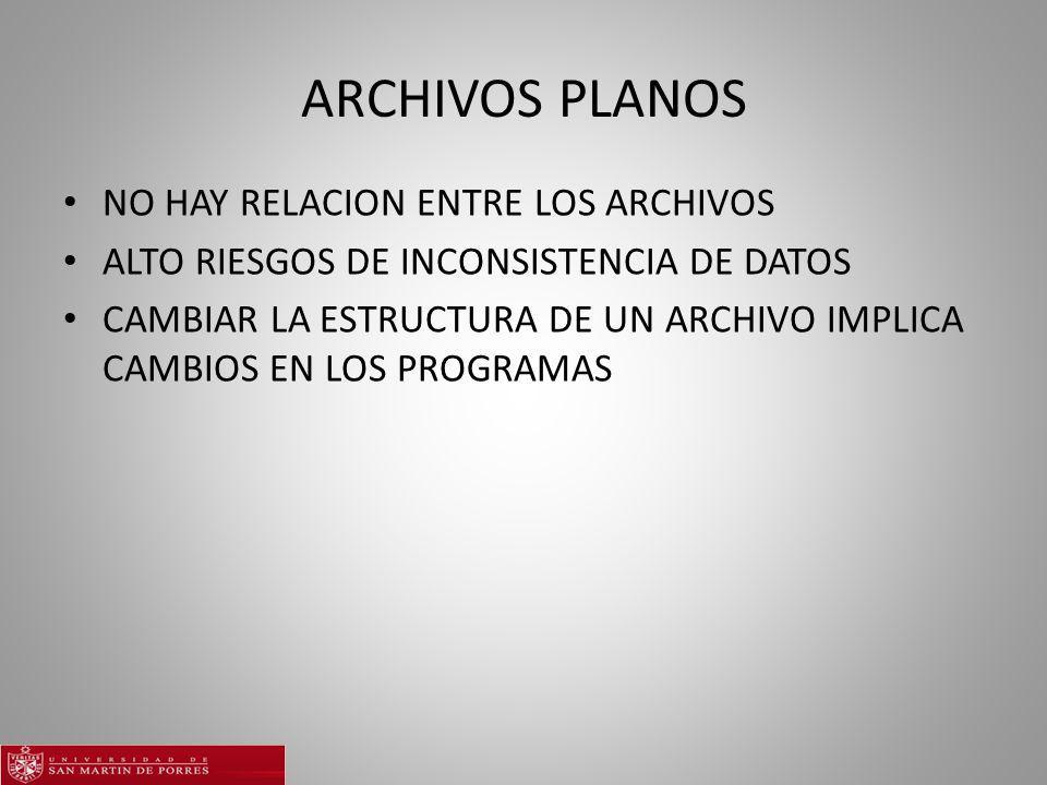 ARCHIVOS PLANOS NO HAY RELACION ENTRE LOS ARCHIVOS