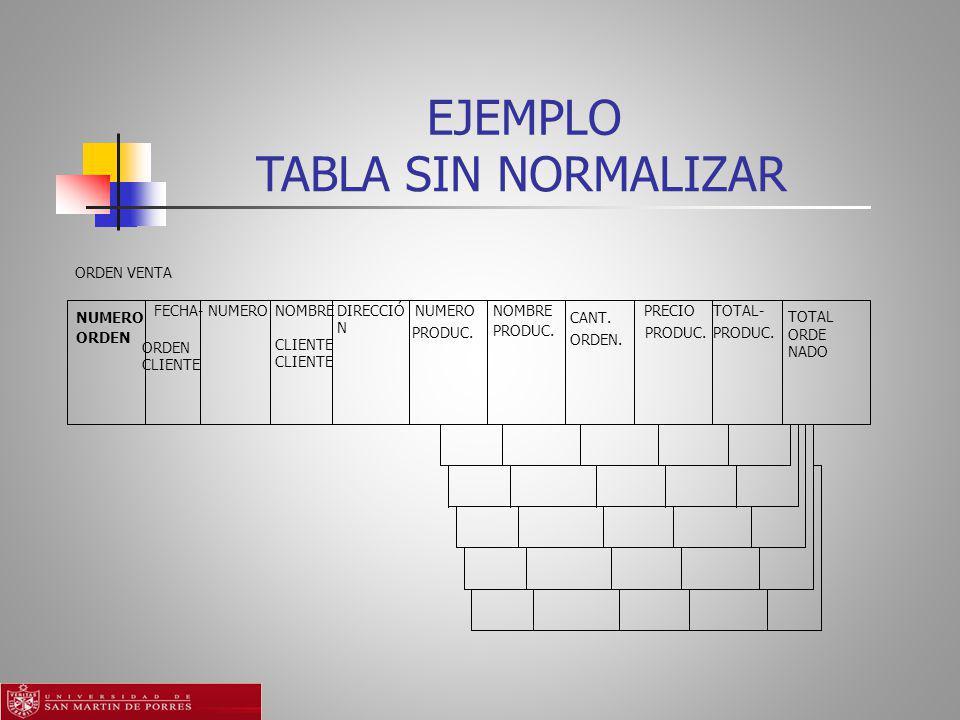 EJEMPLO TABLA SIN NORMALIZAR ORDEN VENTA NOMBRE PRECIO FECHA- NUMERO