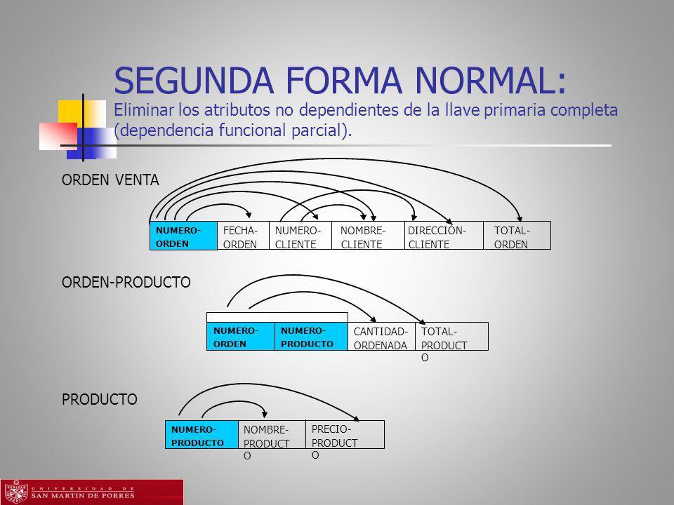 SEGUNDA FORMA NORMAL: Eliminar los atributos no dependientes de la llave primaria completa (dependencia funcional parcial).