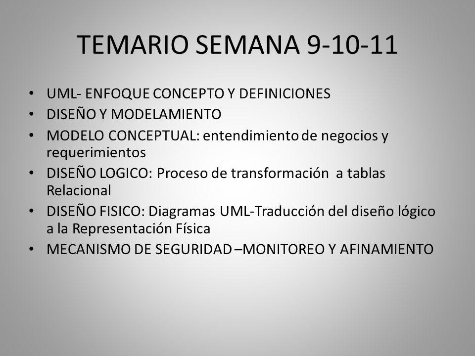 TEMARIO SEMANA 9-10-11 UML- ENFOQUE CONCEPTO Y DEFINICIONES