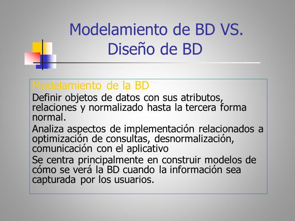 Modelamiento de BD VS. Diseño de BD Modelamiento de la BD