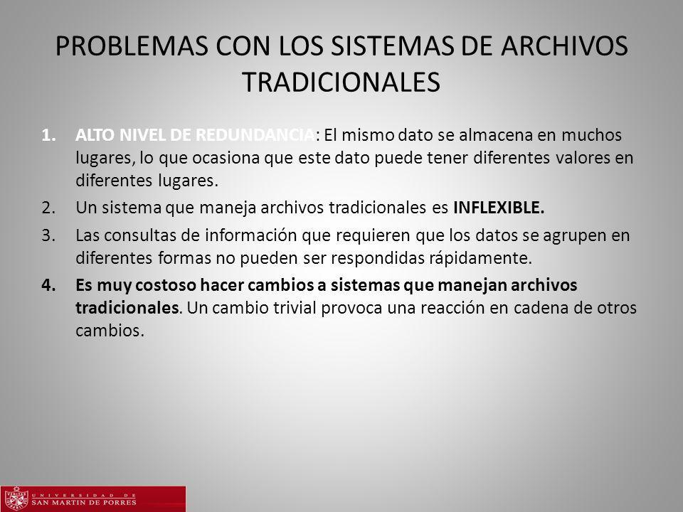 PROBLEMAS CON LOS SISTEMAS DE ARCHIVOS TRADICIONALES