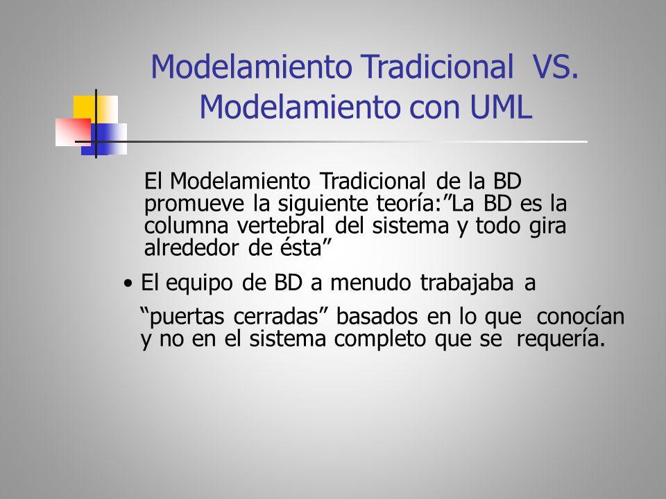 Modelamiento Tradicional VS. Modelamiento con UML