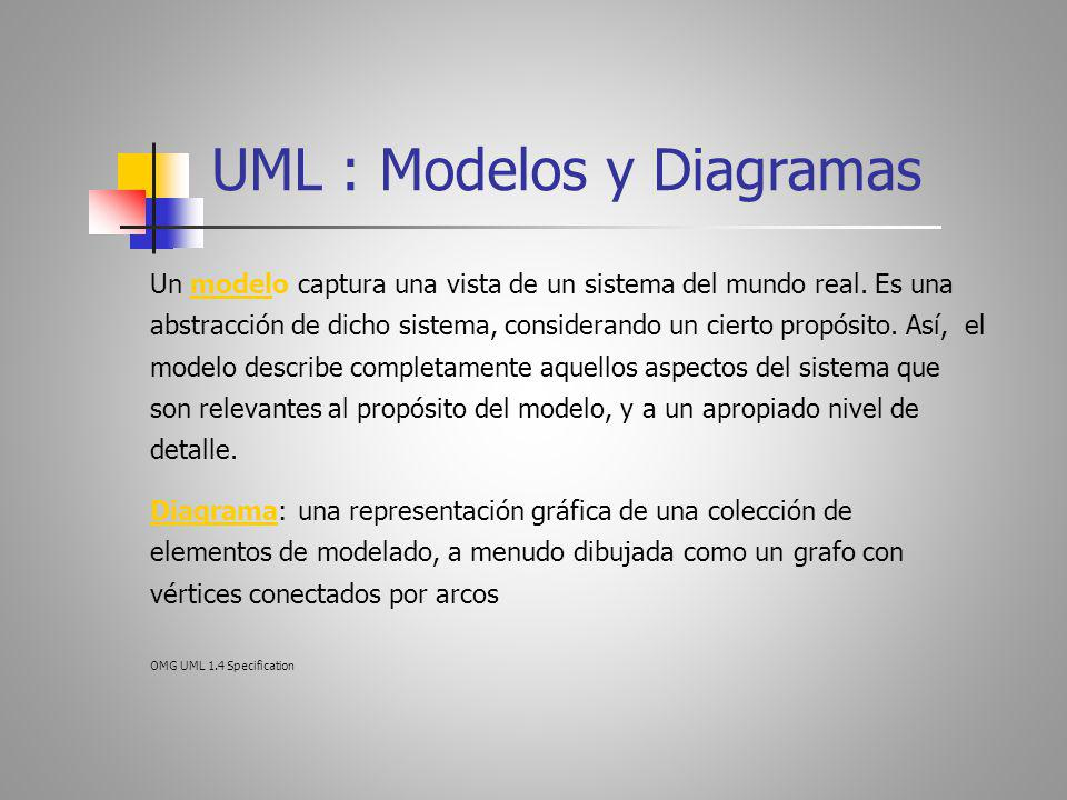 UML : Modelos y Diagramas