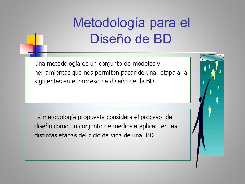 Metodología para el Diseño de BD