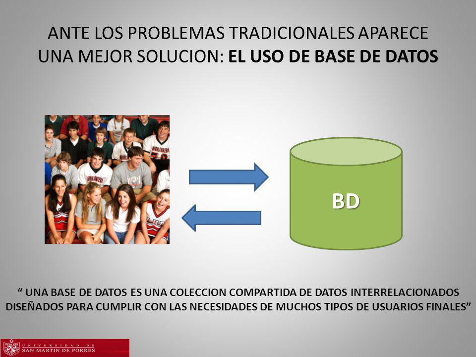 ANTE LOS PROBLEMAS TRADICIONALES APARECE UNA MEJOR SOLUCION: EL USO DE BASE DE DATOS