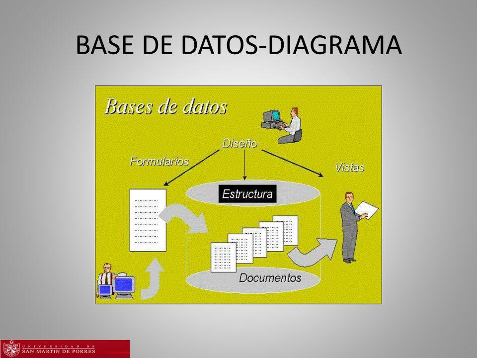 BASE DE DATOS-DIAGRAMA