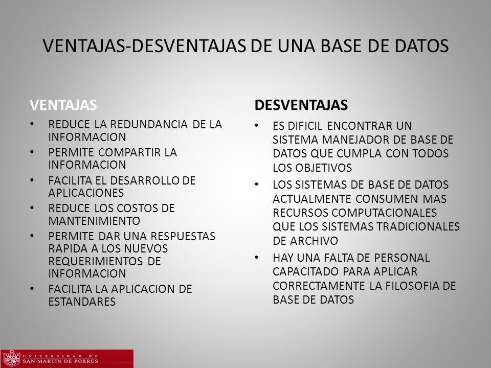 VENTAJAS-DESVENTAJAS DE UNA BASE DE DATOS