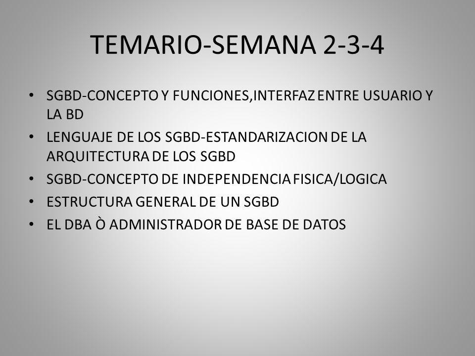 TEMARIO-SEMANA 2-3-4 SGBD-CONCEPTO Y FUNCIONES,INTERFAZ ENTRE USUARIO Y LA BD. LENGUAJE DE LOS SGBD-ESTANDARIZACION DE LA ARQUITECTURA DE LOS SGBD.