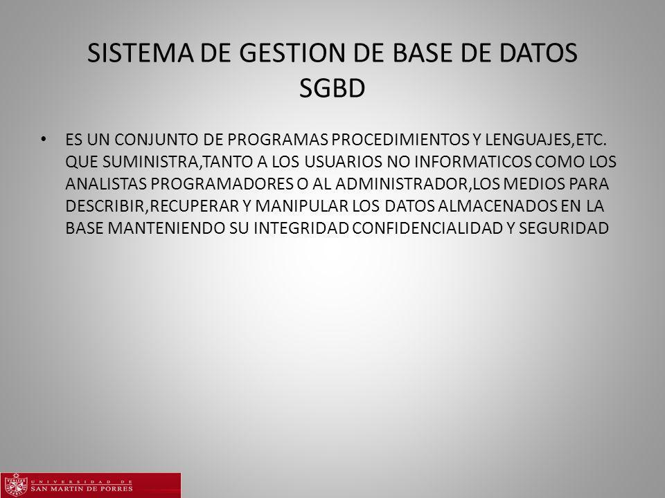 SISTEMA DE GESTION DE BASE DE DATOS SGBD