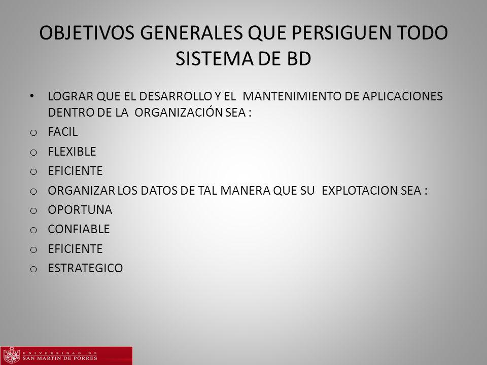 OBJETIVOS GENERALES QUE PERSIGUEN TODO SISTEMA DE BD