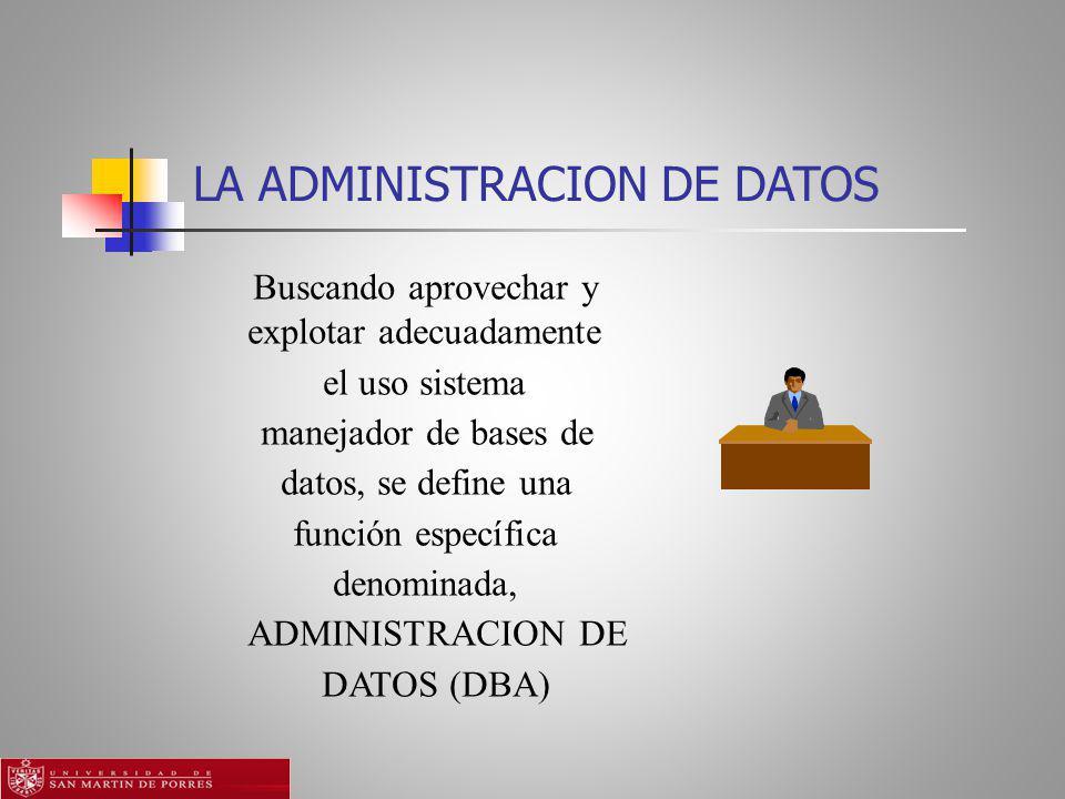 LA ADMINISTRACION DE DATOS