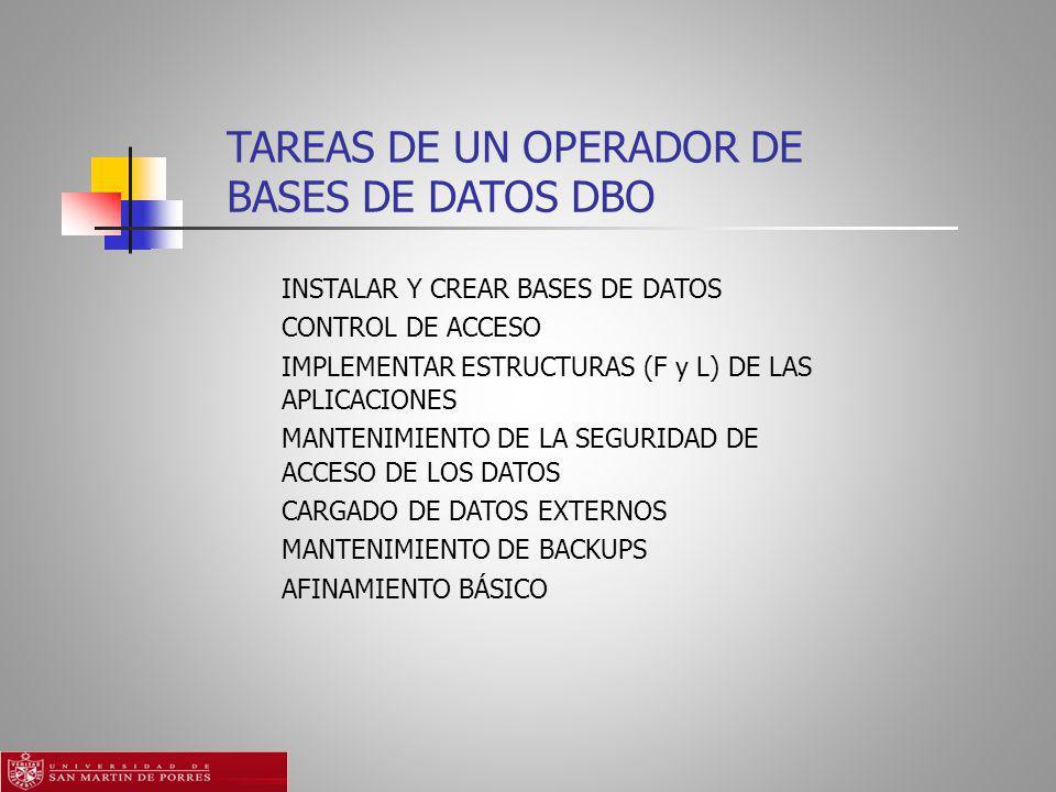 TAREAS DE UN OPERADOR DE BASES DE DATOS DBO
