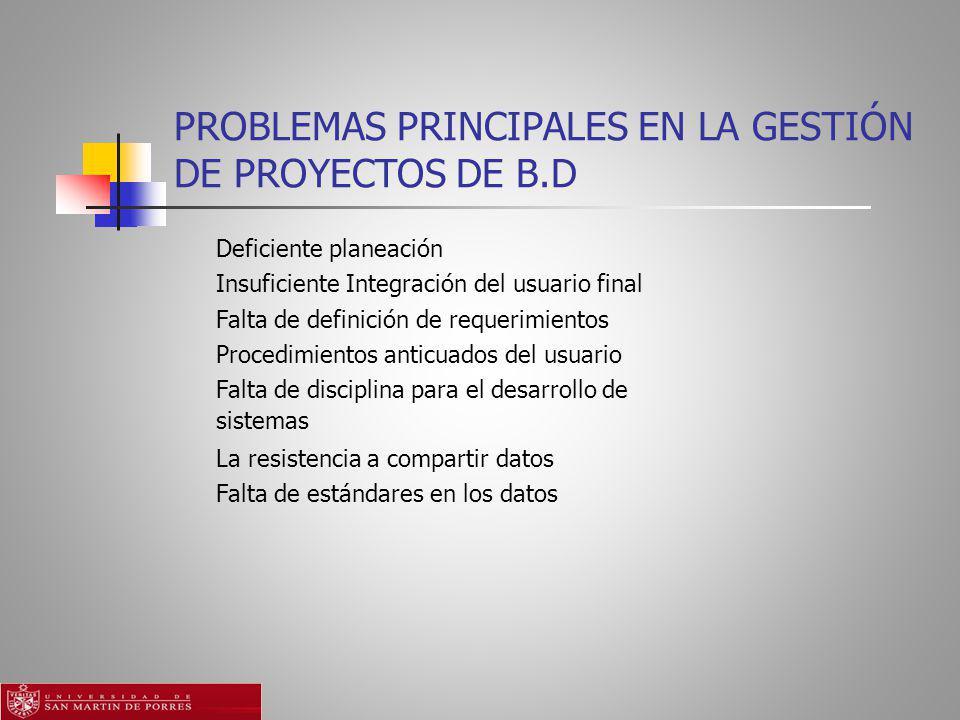 PROBLEMAS PRINCIPALES EN LA GESTIÓN DE PROYECTOS DE B.D