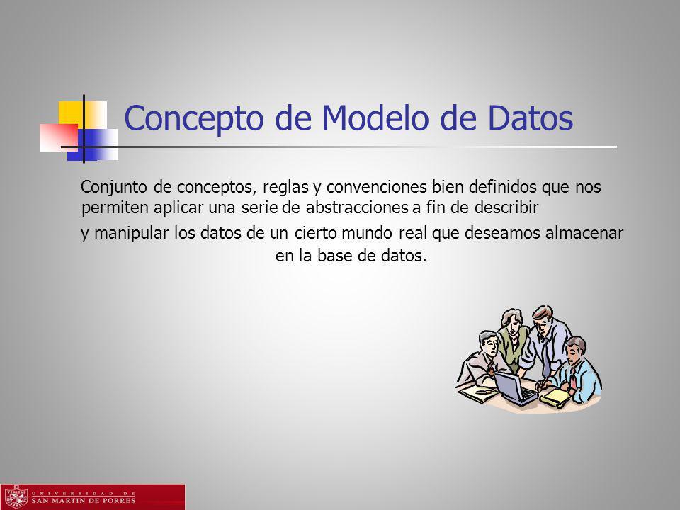 Concepto de Modelo de Datos