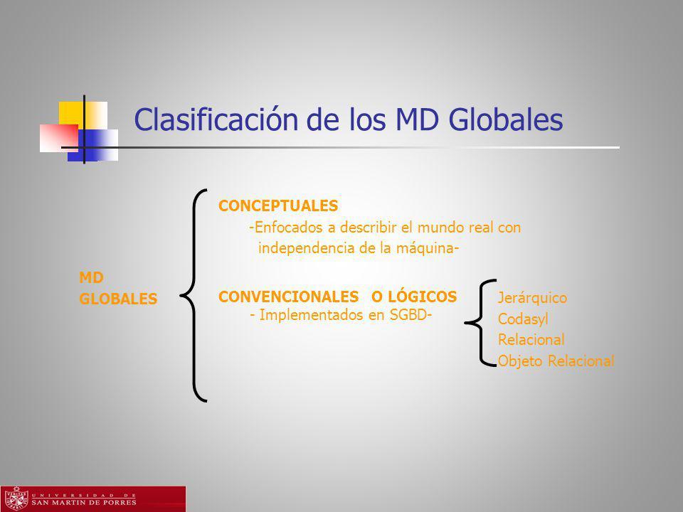 Clasificación de los MD Globales