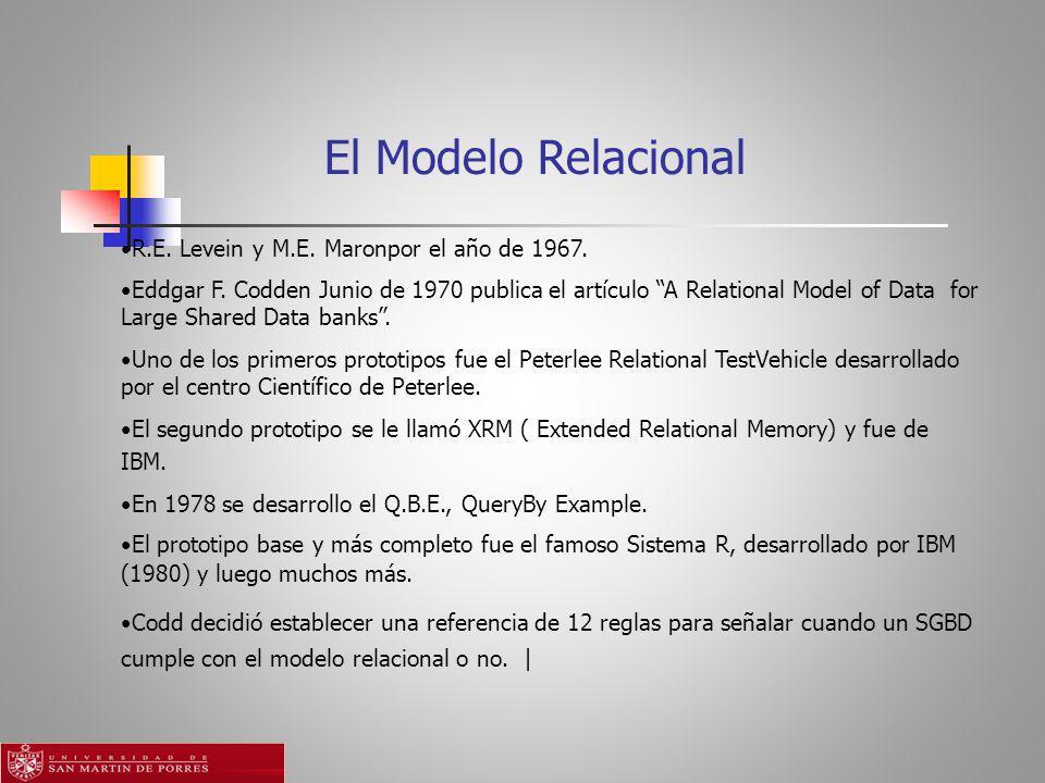 El Modelo Relacional •R.E. Levein y M.E. Maronpor el año de 1967.