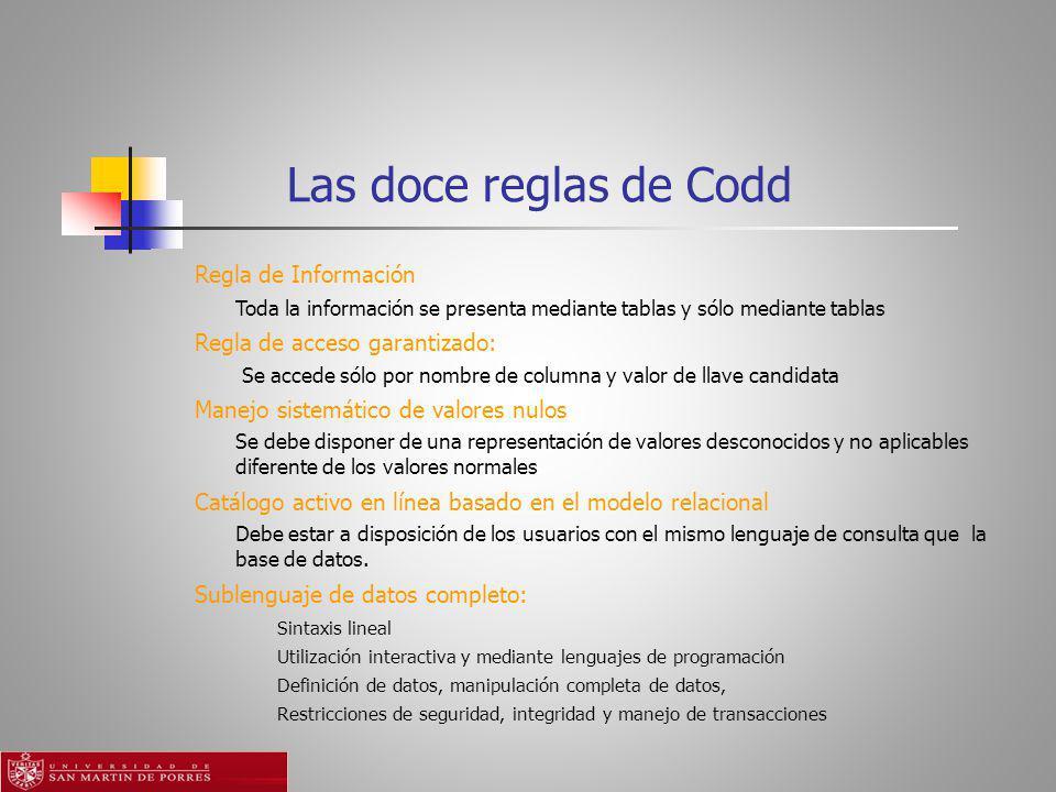 Las doce reglas de Codd Regla de Información