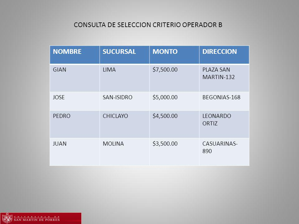 CONSULTA DE SELECCION CRITERIO OPERADOR B