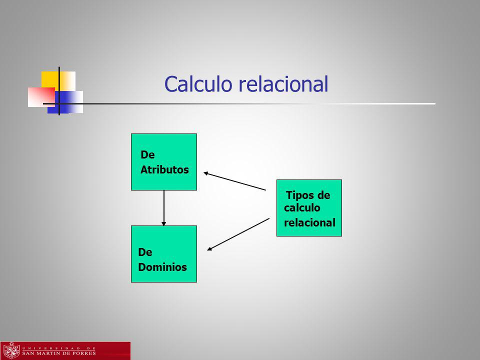 Calculo relacional De Atributos Dominios Tipos de calculo relacional